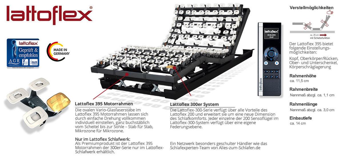 lattoflex-395-Motorrahmen-online-bestellen