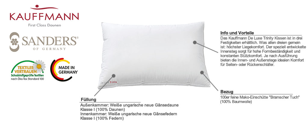 Kauffmann-Sanders-De-Luxe-Trinity-Kissen-Produktmerkmale-Details