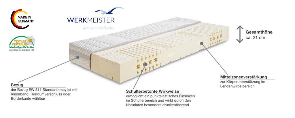 Werkmeister-M-L430-Talalay-Latex-Matratze-Produktmerkmale-Details