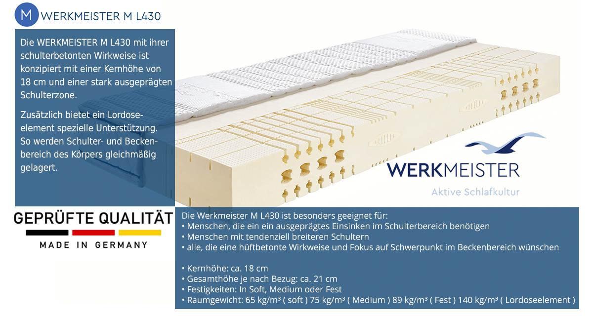 Werkmeister-M-L-430-Latexmatratze-im-Test