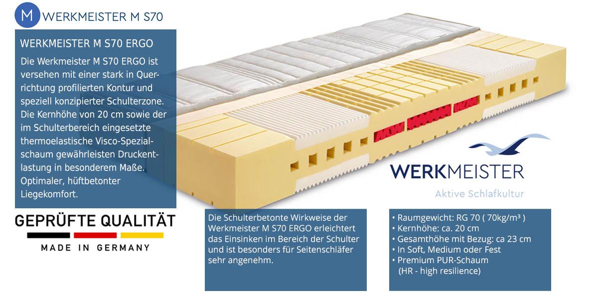 Werkmeister-M-S70-Ergo-im-Test