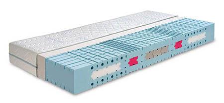 Hochwertige-Matratzen-Online-kaufen-und-entdecken-bei-Alles-zum-Schlafen
