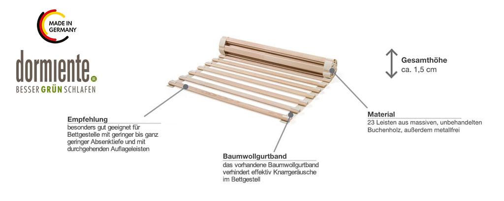 Dormiente-Rollrost-Massiv-Produktmerkmale-und-Details