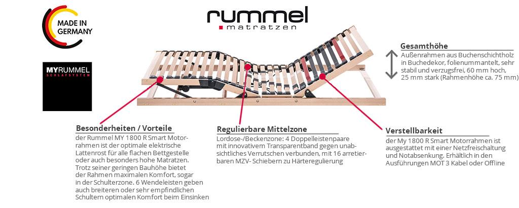 Rummel-MY-1800-R-Smart-Motorrahmen-Produktmerkmale