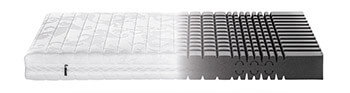 Hochwertige-Matratzen-und-Kaltschaummatratzen-Abbildung-Rummel-MY-400-A