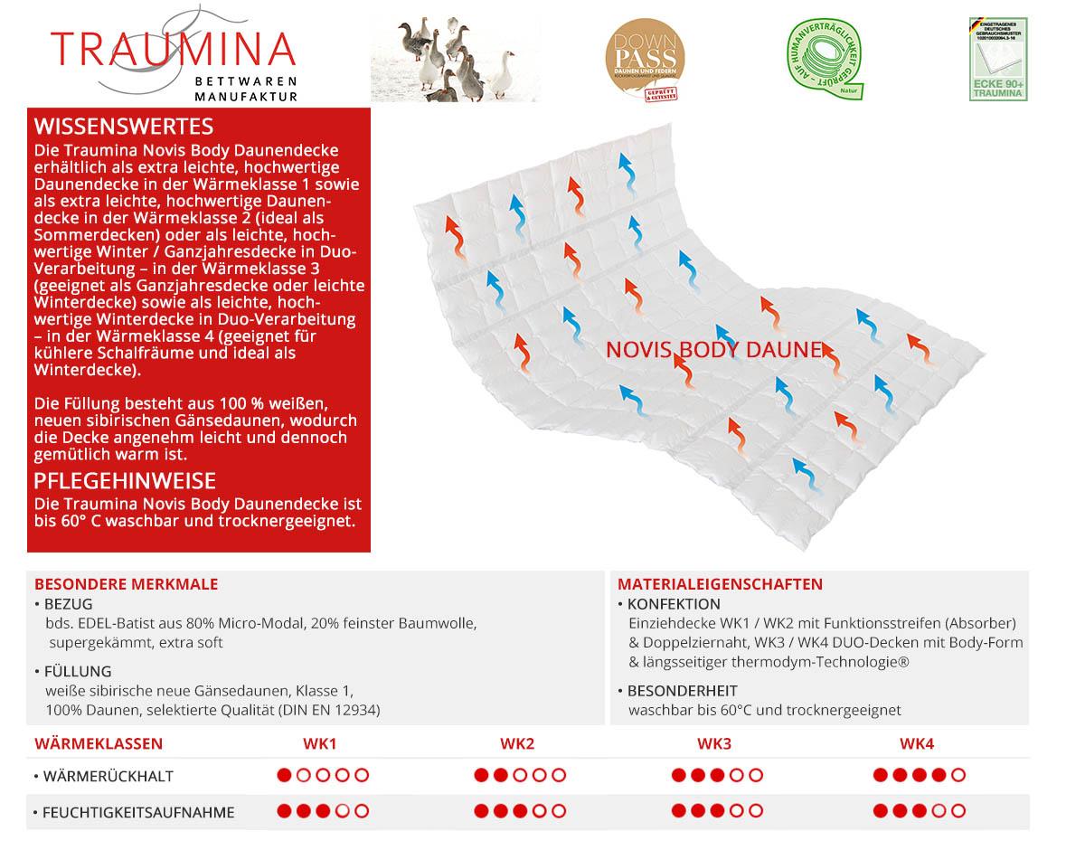 Traumina-Novis-Body-Daunendecke-online-kaufen