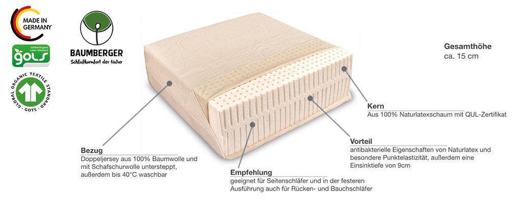 Baumberger-Naturlatex-Matratze-PiuMa-Solo-Produktmerkmale-Details