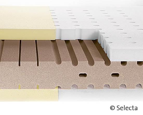 Selecta-V6-Kaltschaum-Visco-Matratze-Detailansicht-Kern