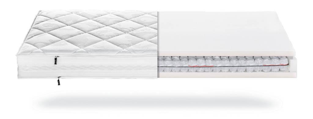 Rummel-MY-550-TL-Lyocell-Jersey-Bezug-gebordert-abnehmbar-und-waschbar-bis-60-Grad