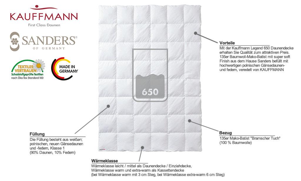 Kauffmann-Sanders-True-Legend-650-Daunendecke-Produktmerkmale