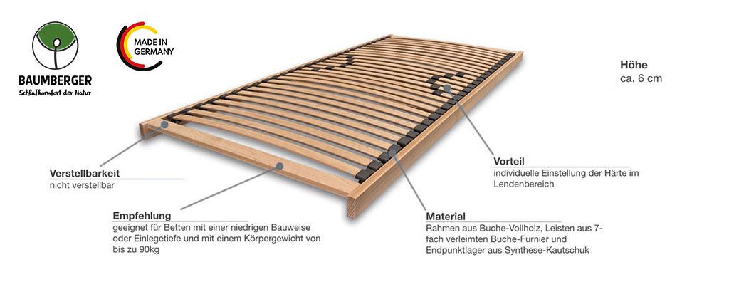 Baumberger-Lattenrost-Varia-Medio-starr-Produktmerkmale-Details