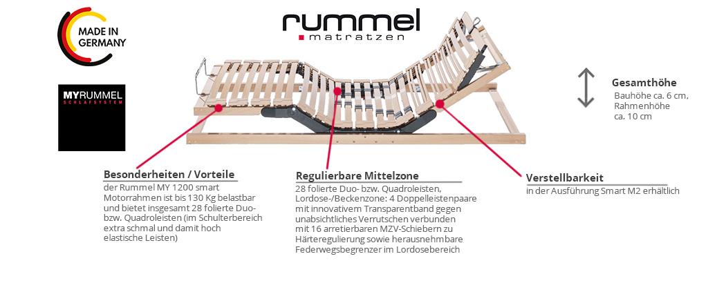 Rummel-MY-1200-SMART-Motorrahmen-Produktmerkmale