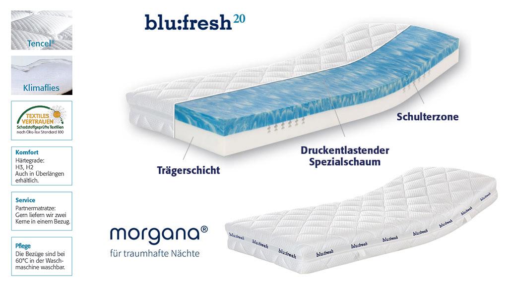 Morgana-Gelschaum-Matratze-blu-fresh-20-Produktmerkmale