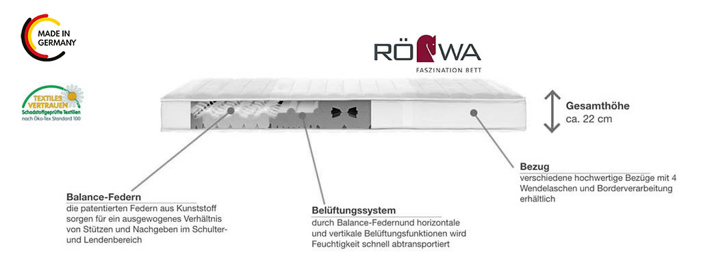 Roewa-Legra-Balance-18-Kaltschaummatratze-Produktmerkmale-Details