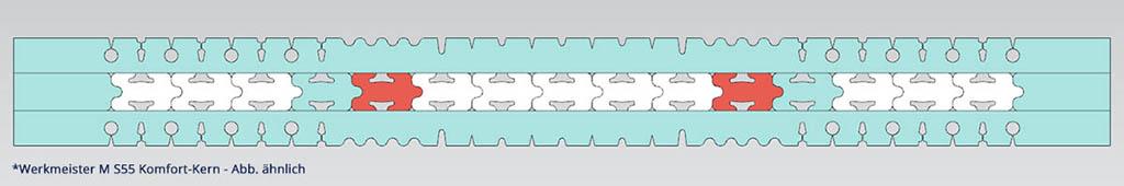 Werkmeister-M-S55-Komfort-Kern-Detail-Abbildung