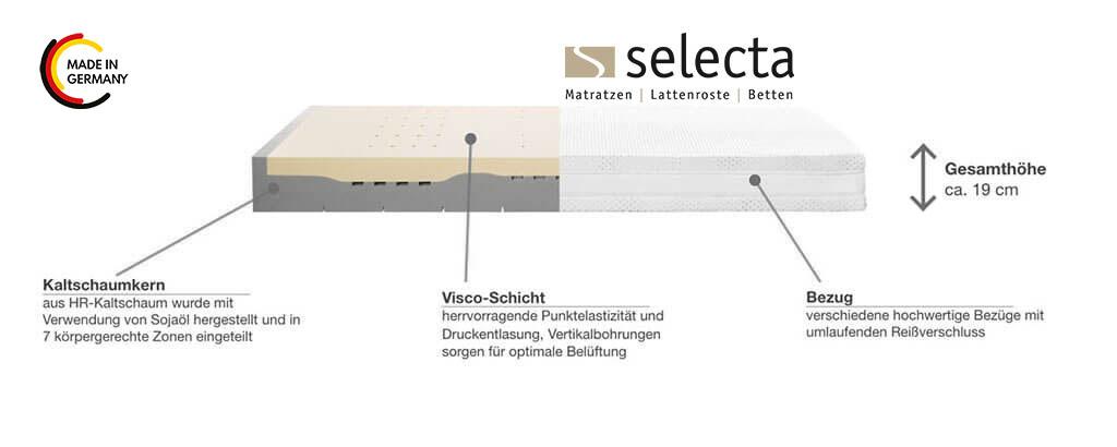 Selecta-V8-Visco-Matratze-Produktmerkmale-Details