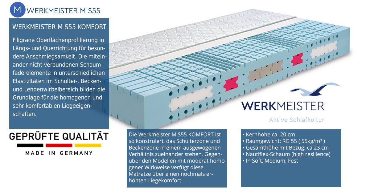 Werkmeister-M-S55-Komfort-im-Test