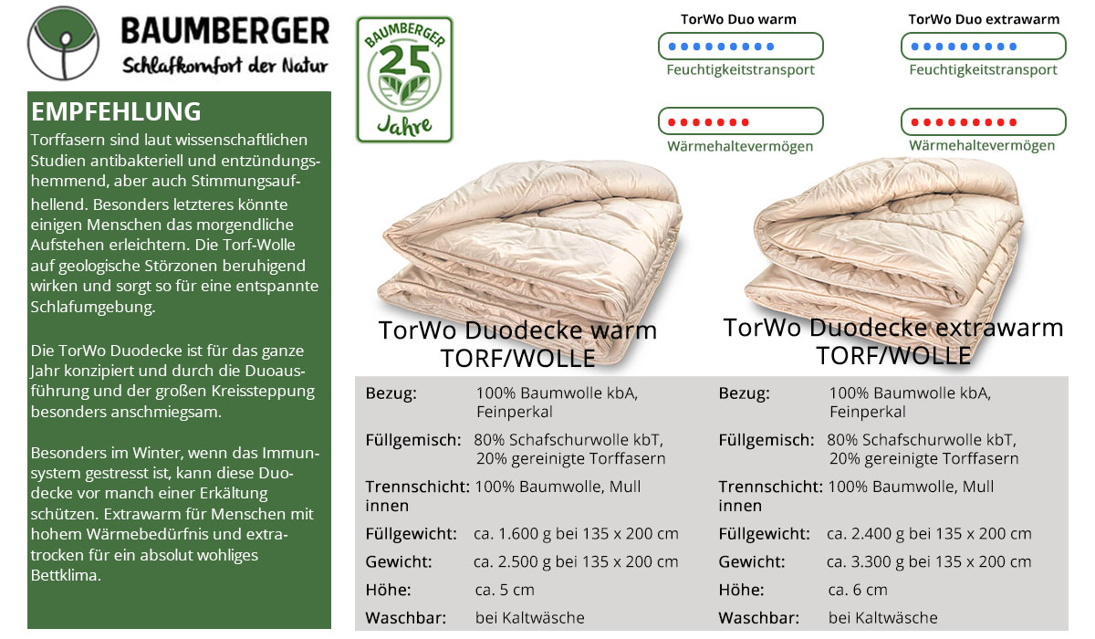 Baumberger-TorWo-Duo-warm-TorWo-Duo-extrawarm-online-kaufen
