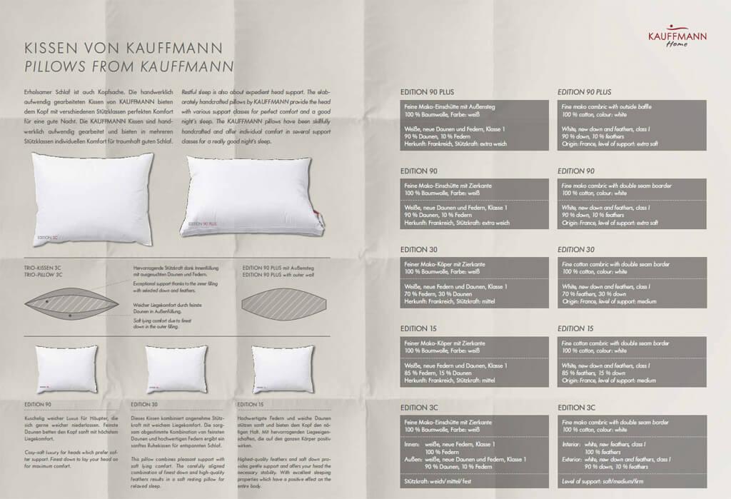 Kauffmann-Edition-90-Plus-Kopfkissen-Produktmerkmale