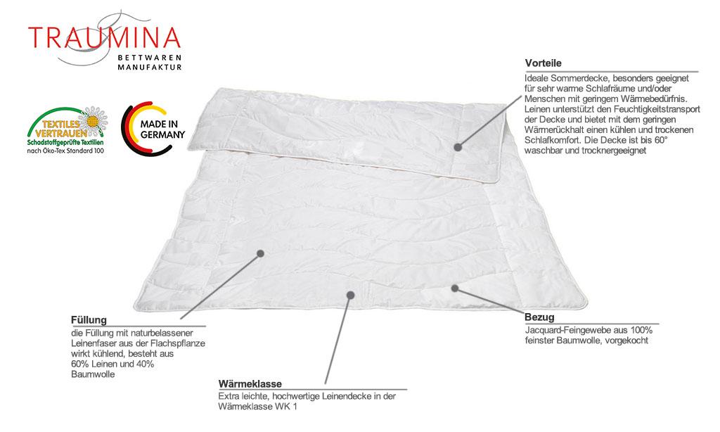 Traumina-Cube-Leinen-Bettdecke-Produktmerkmale