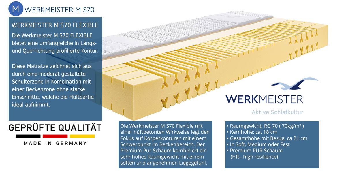 Werkmeister-M-S70-Flexible-im-Test