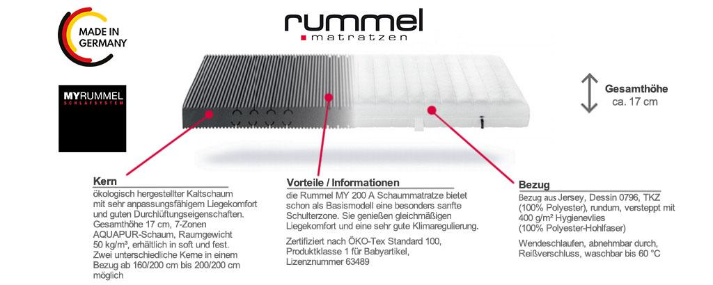 Rummel-MY-200-A-Schaummatratze-Produktmerkmale
