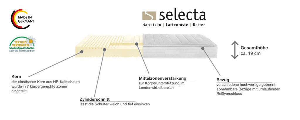 Selecta-S6-Kaltschaummatratze-Produktmerkmale-Details