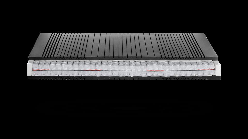 Rummel-MY-500-T-Taschenfederkern-Matratze-Kernansicht