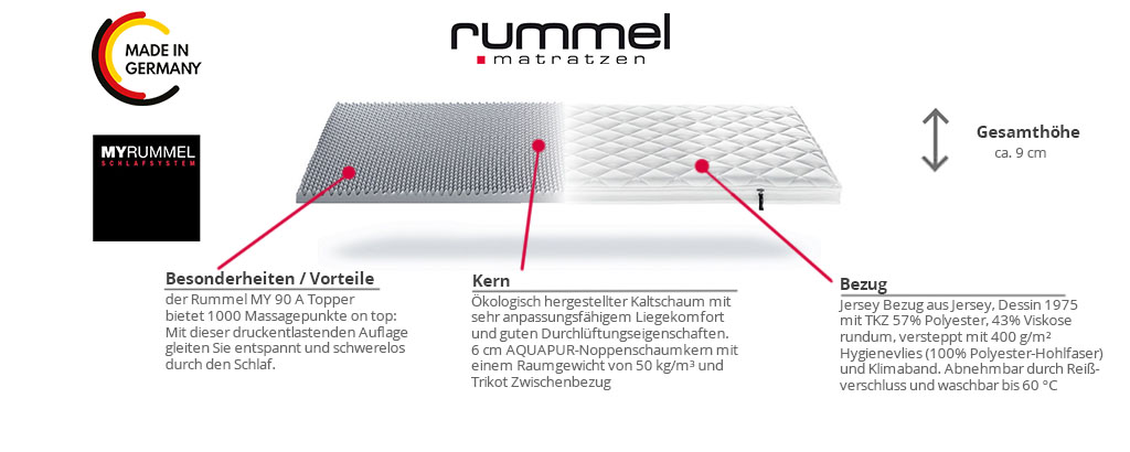 Rummel-MY-90-A-Topper-Produktmerkmale