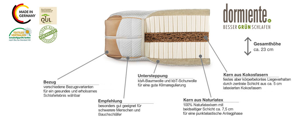 Dormiente-Natural-Deluxe-Solaris-Latexmatratze-Produktmerkmale-und-Details