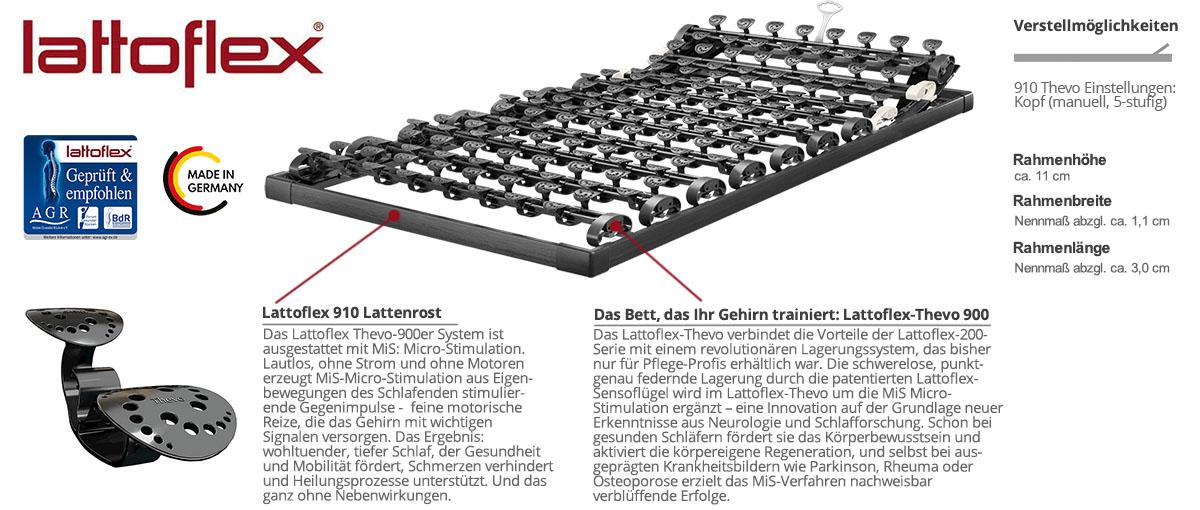 Lattoflex-Thevo-910-Lattenrost-online-kaufen