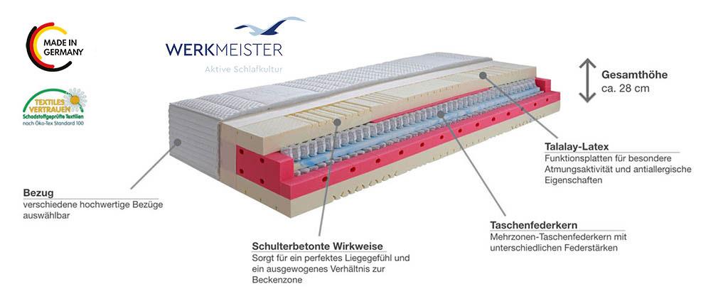 Werkmeister-M-T661-L-Taschenfederkernmatratze-Produktmerkmale-Details