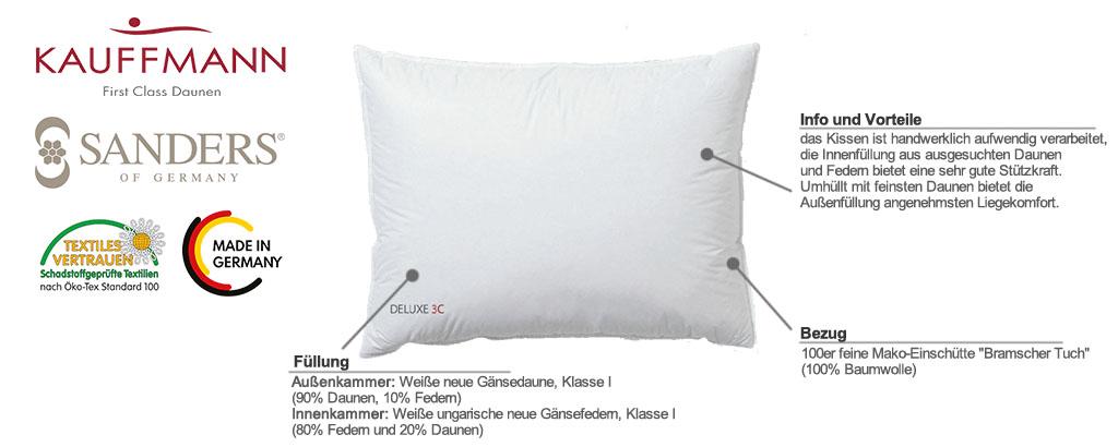 Kauffmann-Sanders-De-Luxe-Trio-Kissen-3C-Produktmerkmale