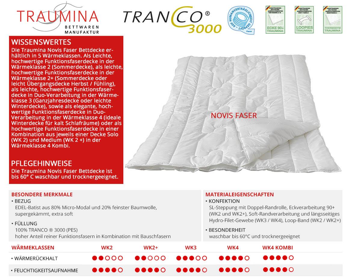 Traumina-Novis-Faser-Bettdecke-online-kaufen