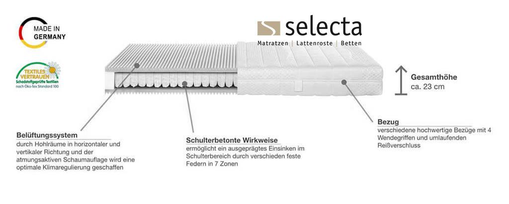 Selecta-TF5-Taschenfederkern-Matratze-Produktmerkmale-und-Details