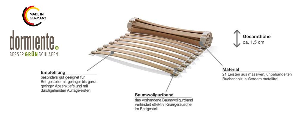 Dormiente-Rollrost-Flexibel-Produktmerkmale-Details