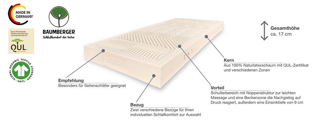 Baumberger-Ergo-Zone-Naturlatex-Matratze-Produktmerkmale-Details