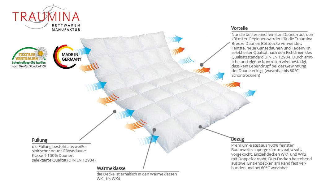 Traumina-Breeze-Daunen-Bettdecke-Produktmerkmale