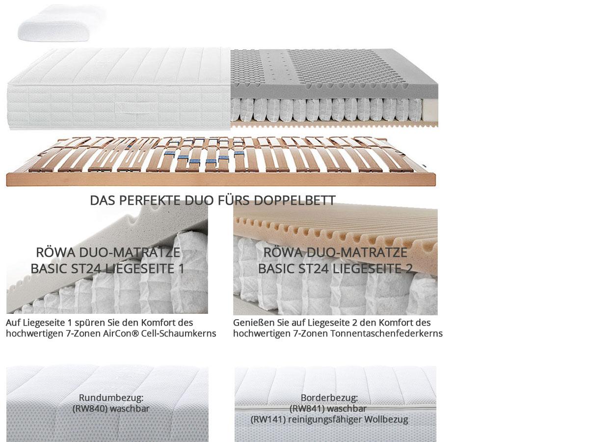 Roewa-Basic-ST-24-Tonnentaschenfederkern-Matratze-online-kaufen