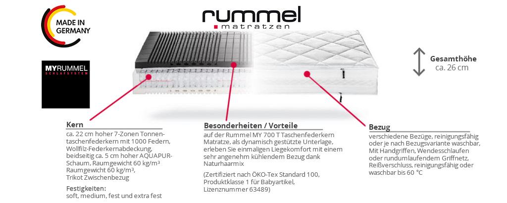 Rummel-MY-700-T-Taschenfederkern-Matratze-Produktmerkmale-Details