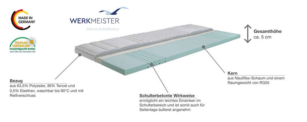 Werkmeister-Topper-S55-Produktmerkmale-Details