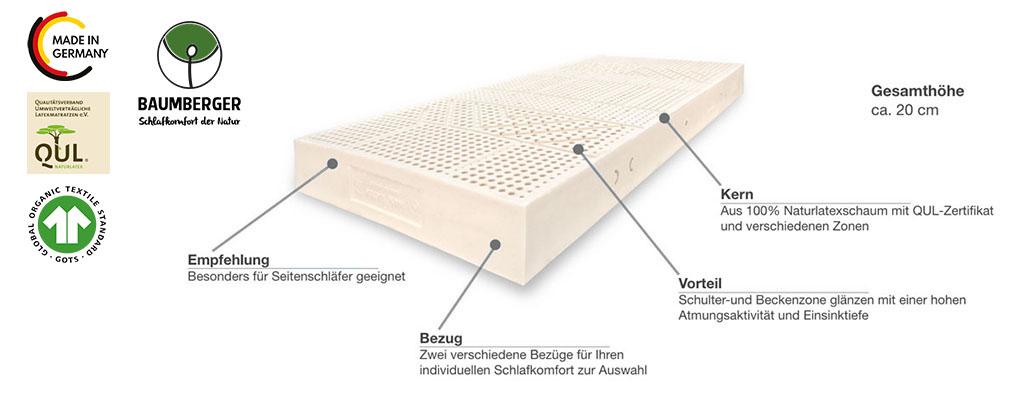 Baumberger-Naturlatex-Matratze-Ergo-Zone-Premium-Produktmerkmale-Details