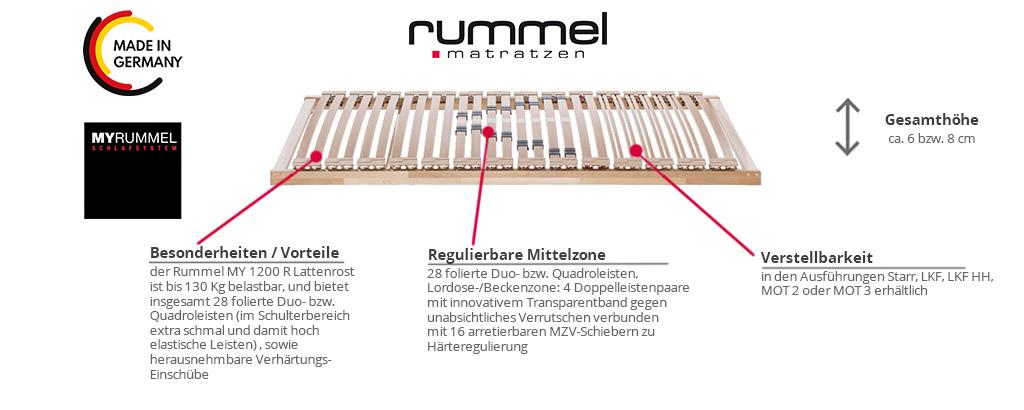 Rummel-MY-1200-R-Lattenrost-Produktmerkmale-Details