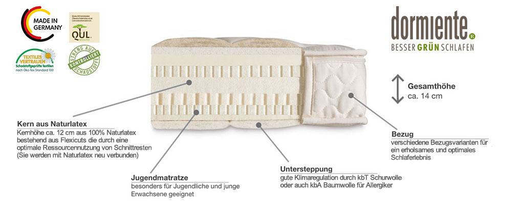 Dormiente-Naturlatex-Matratze-NATURAL-ECO-Produktmerkmale-und-Details