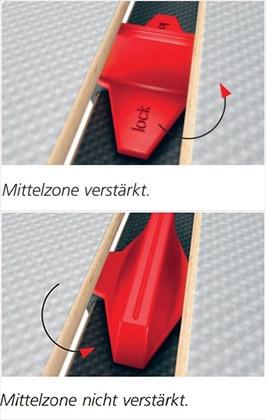 Selecta-FR6-Lattenrost-Mittelzone-Einstellmoeglichkeiten
