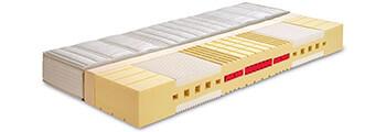 Hochwertige-Matratzen-und-Komfortschaum-Abbildung-Werkmeister-M-S70-Ergo