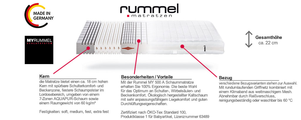 Rummel-MY-500-A-Schaummatratze-Produktmerkmale