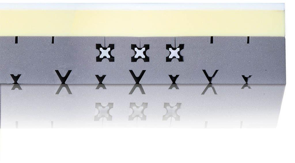 Dermapur-Premium-Plus-Visco-Matratze-Abbildung-Kernansicht