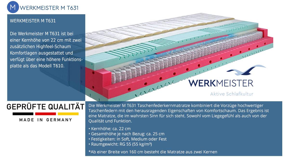 Werkmeister-M-T631-Taschenfederkernmatratze-im-Test