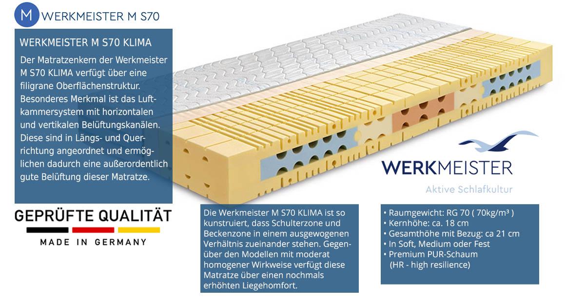 Werkmeister-M-S70-Klima-im-Test